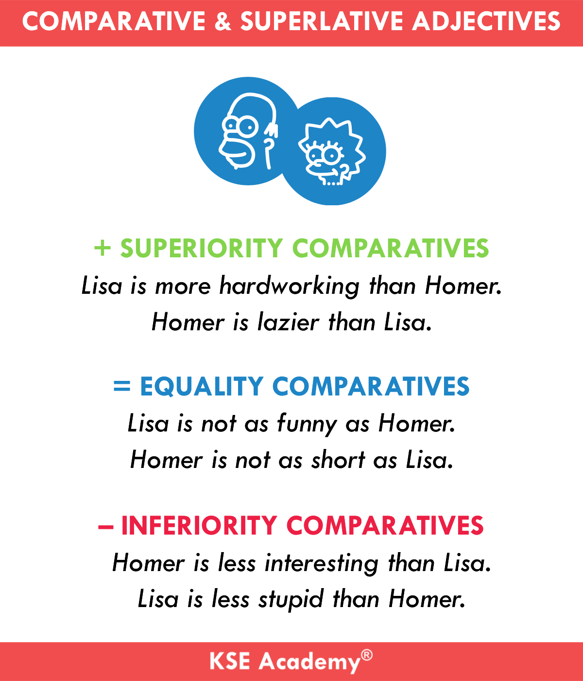 Comparativos Y Superlativos En Inglés Kse Academy