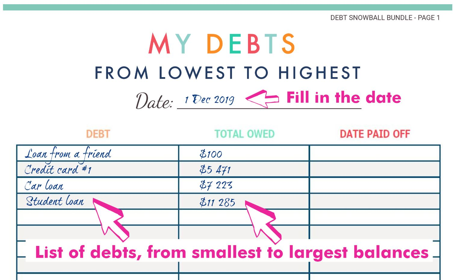 How to make a list of debts in debt snowball method