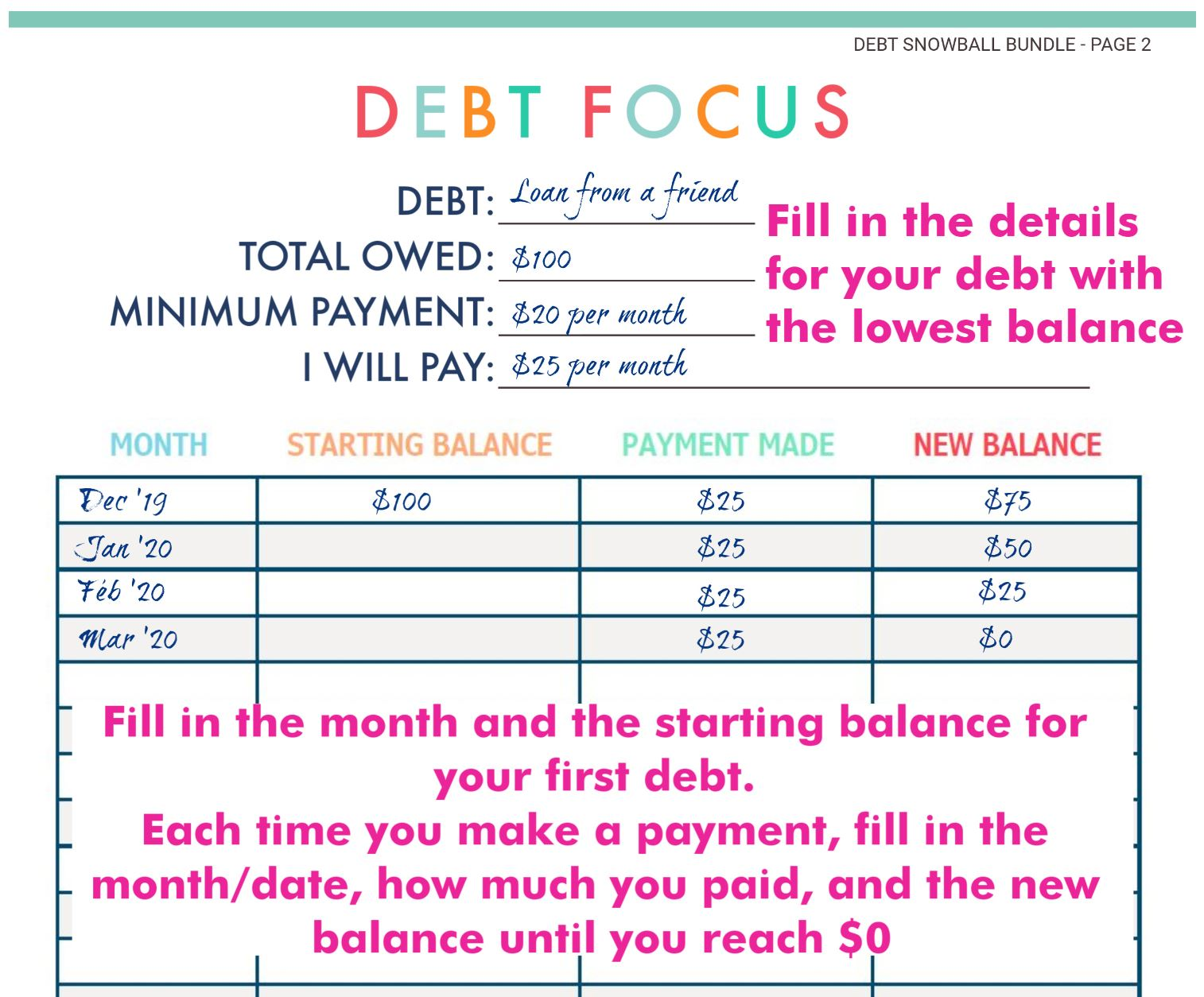 How to focus on lowest debt in debt snowball method