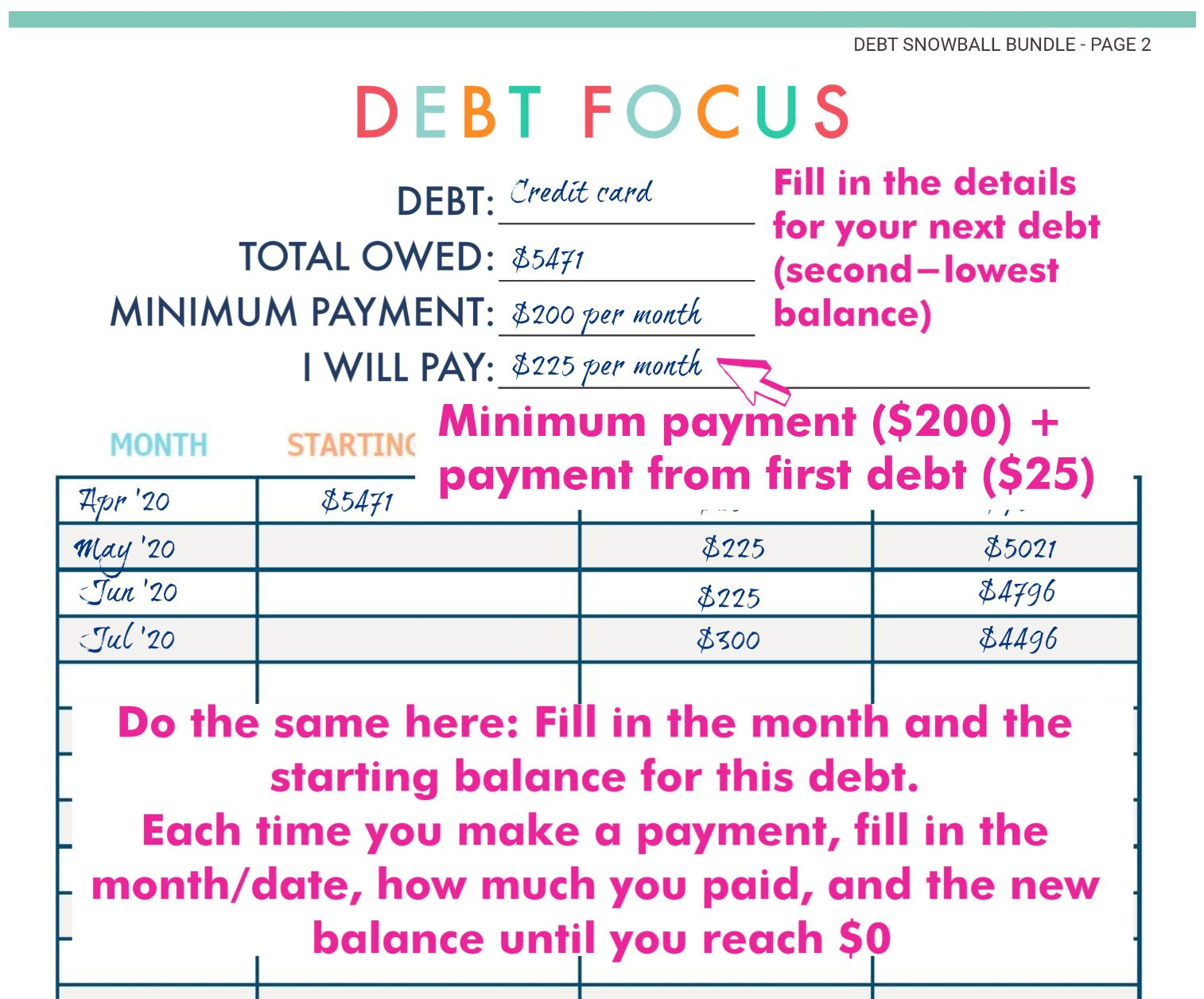 How to payof debt with debt snowball method