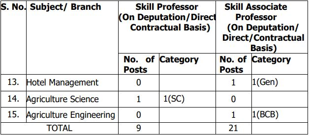 Faculty Recruitment 2020-2
