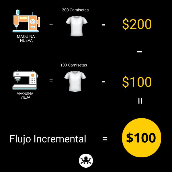 ¿Que son los flujos incrementales?