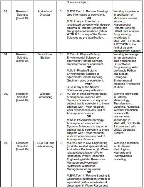 Research Scientist Job in India -  NESAC, Meghalaya, India