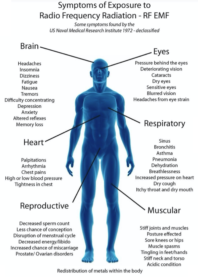 Symptoms-of-EMF-Exposure