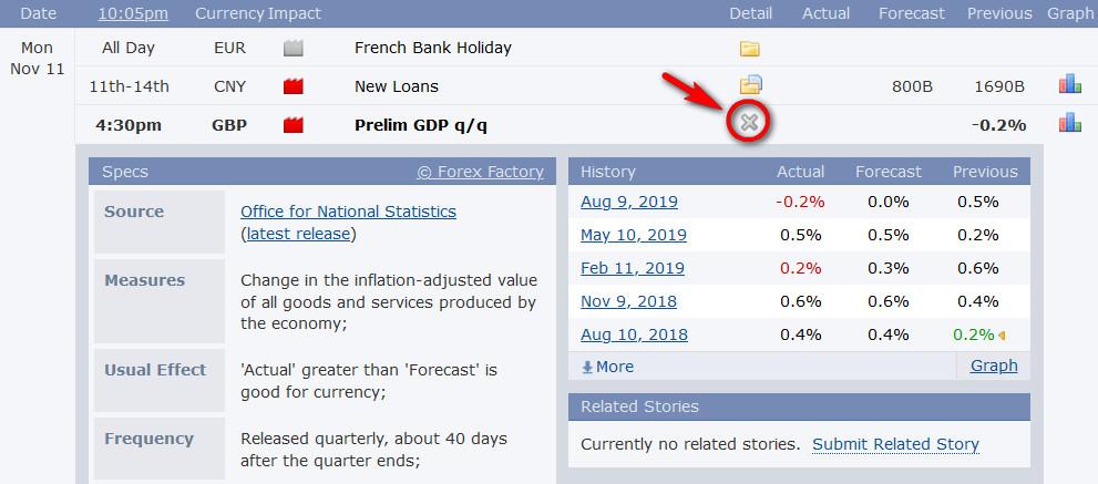 forex factory calendar details