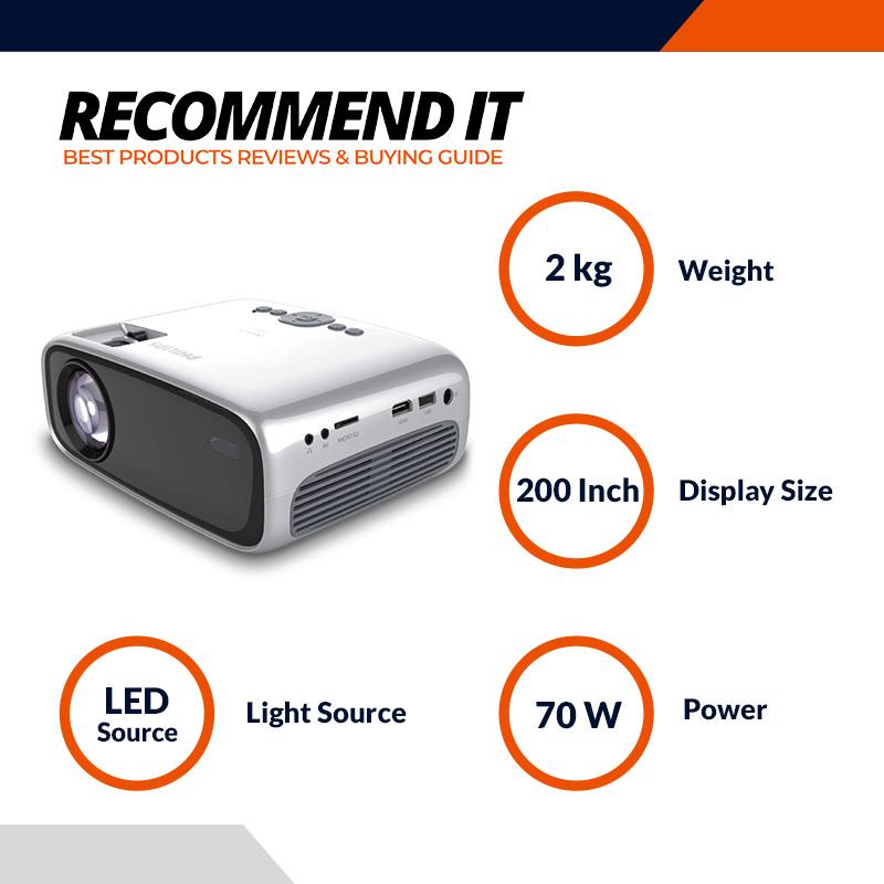 BORSSOTM Moon 7.1 HD Wi-Fi YouTube, LED Projector
