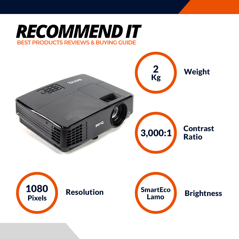 BenQ MS 506-P DLP Projector (Black)