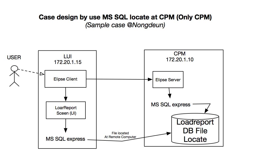 Remote_SQL.png