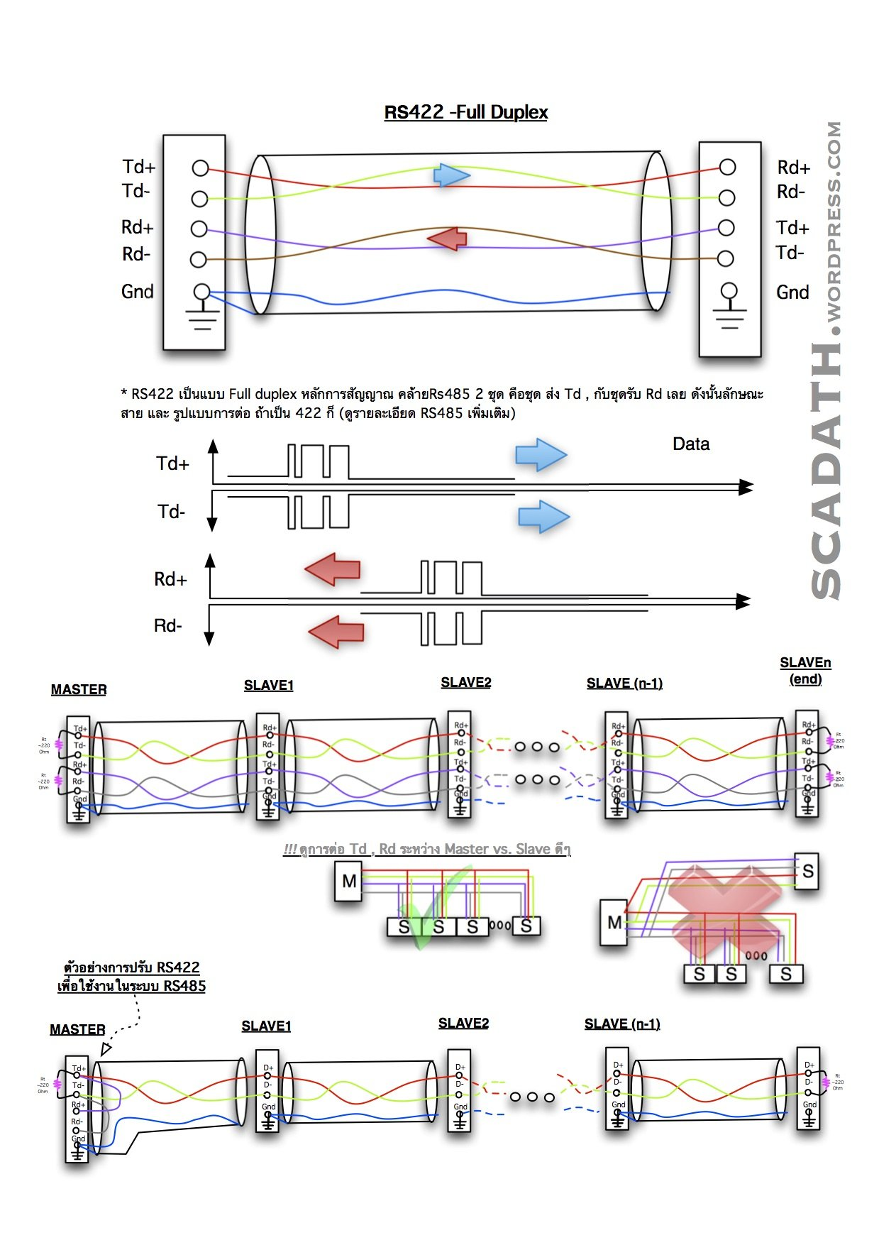 Signal_RS422.jpg