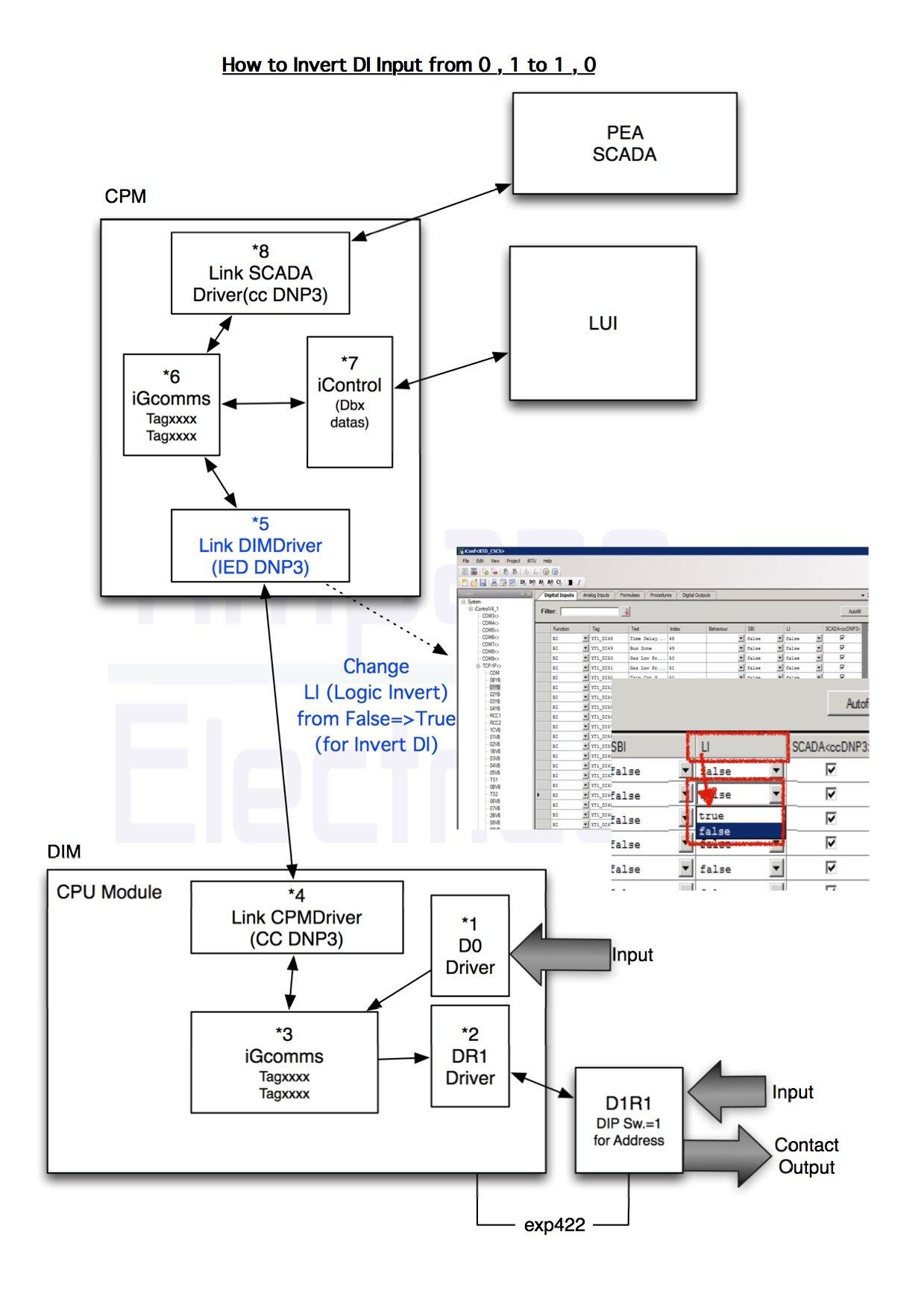 TEC-iControl_CaseInvert-DI.jpg