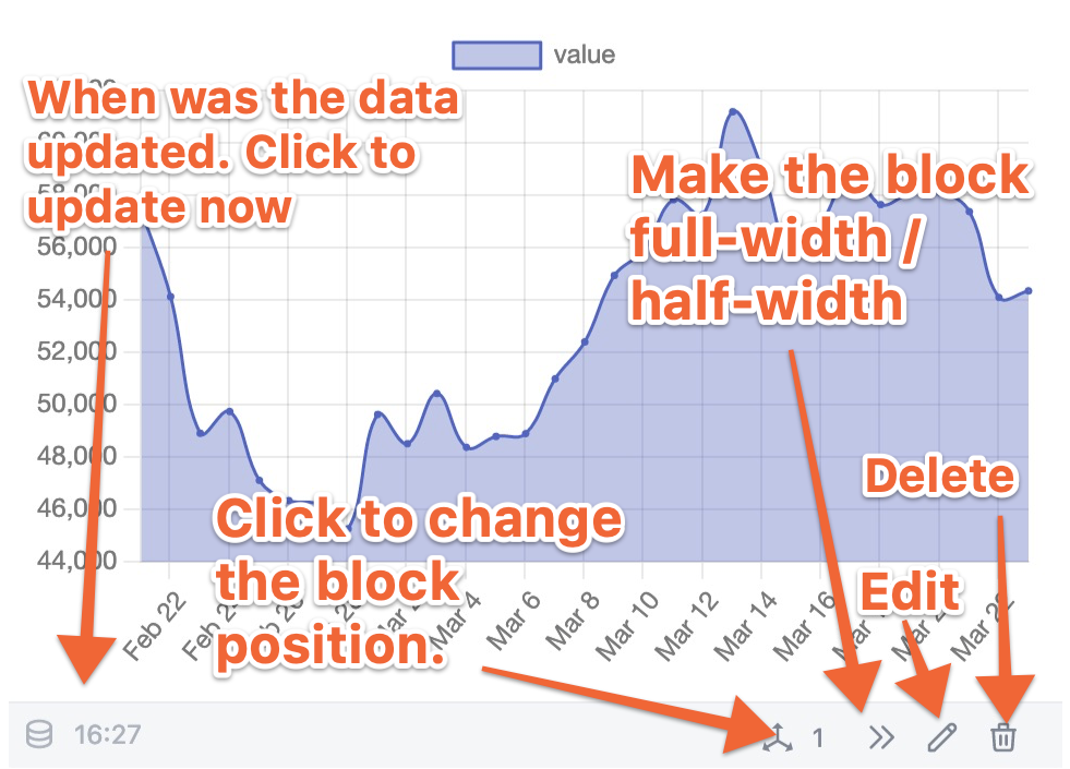 zero block layout