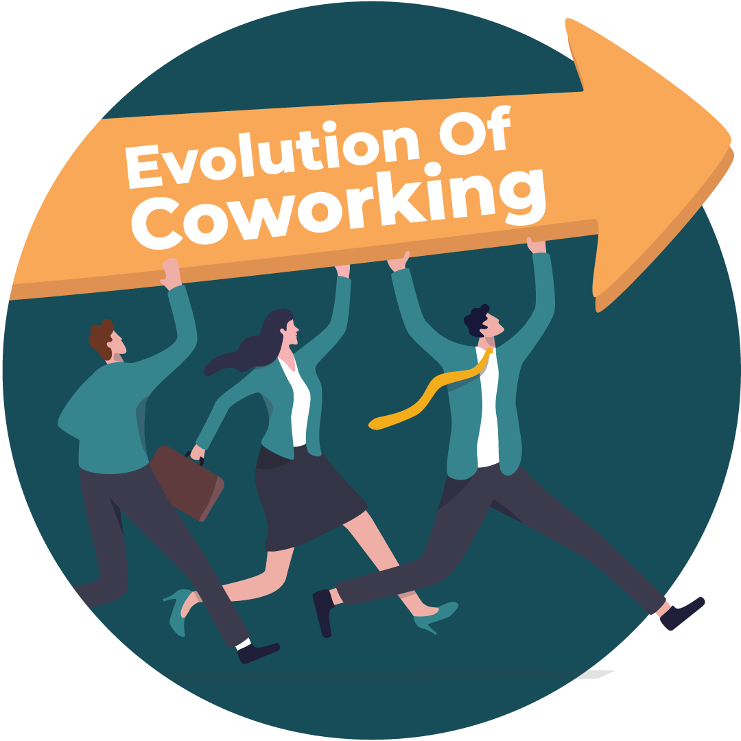 Evolution Of Coworking