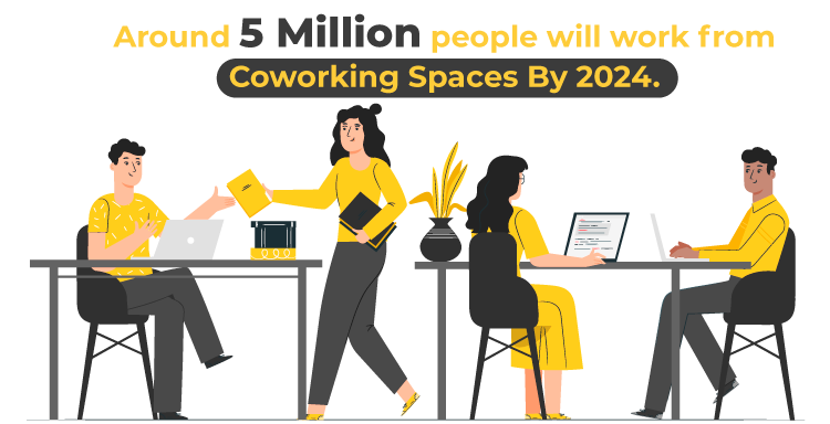 Coworking spaces by 2024