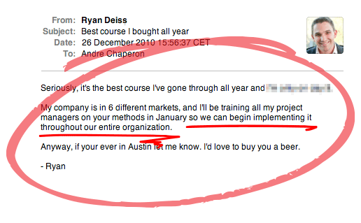 Praises for Autoresponder Madness from Ryan Deiss