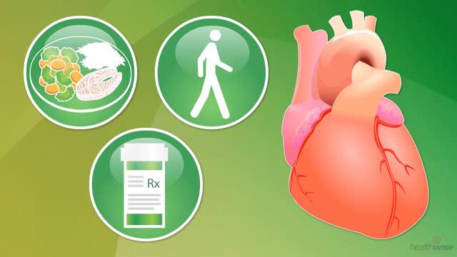 Coronary Artery Disease and Depression
