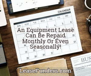 Equipment leases are repaid monthly