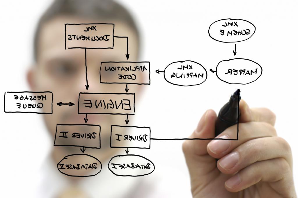 Innovolo Supply Chain