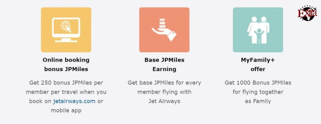JetPrivilege 1000 Bonus JPMiles