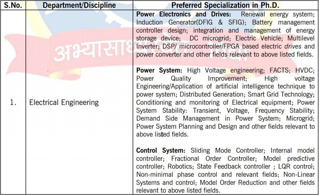 NIT Uttarakhand faculty jobs 1
