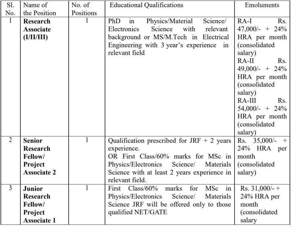 Research Associate Jobs in Pune - Walk-in-Interview in C-MET, Pune