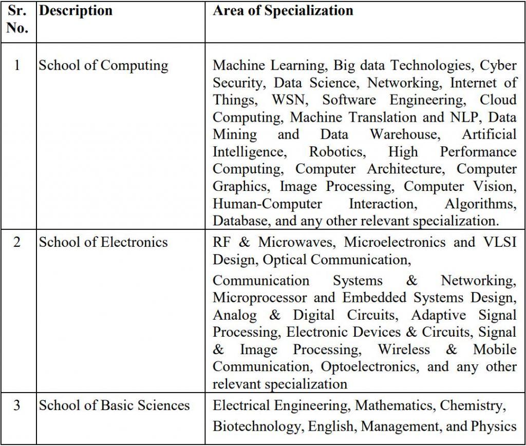 Assistant Professor Grade-II Positions in IIT Una, India (Total Post = 30)