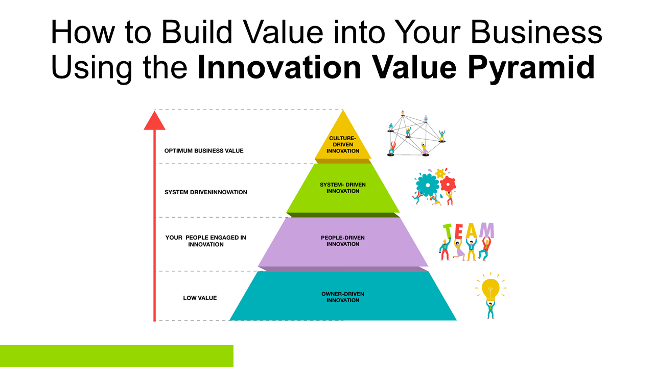 Innovolo White Paper - How to Build Value into Your Business Using the Innovation Value Pyramid