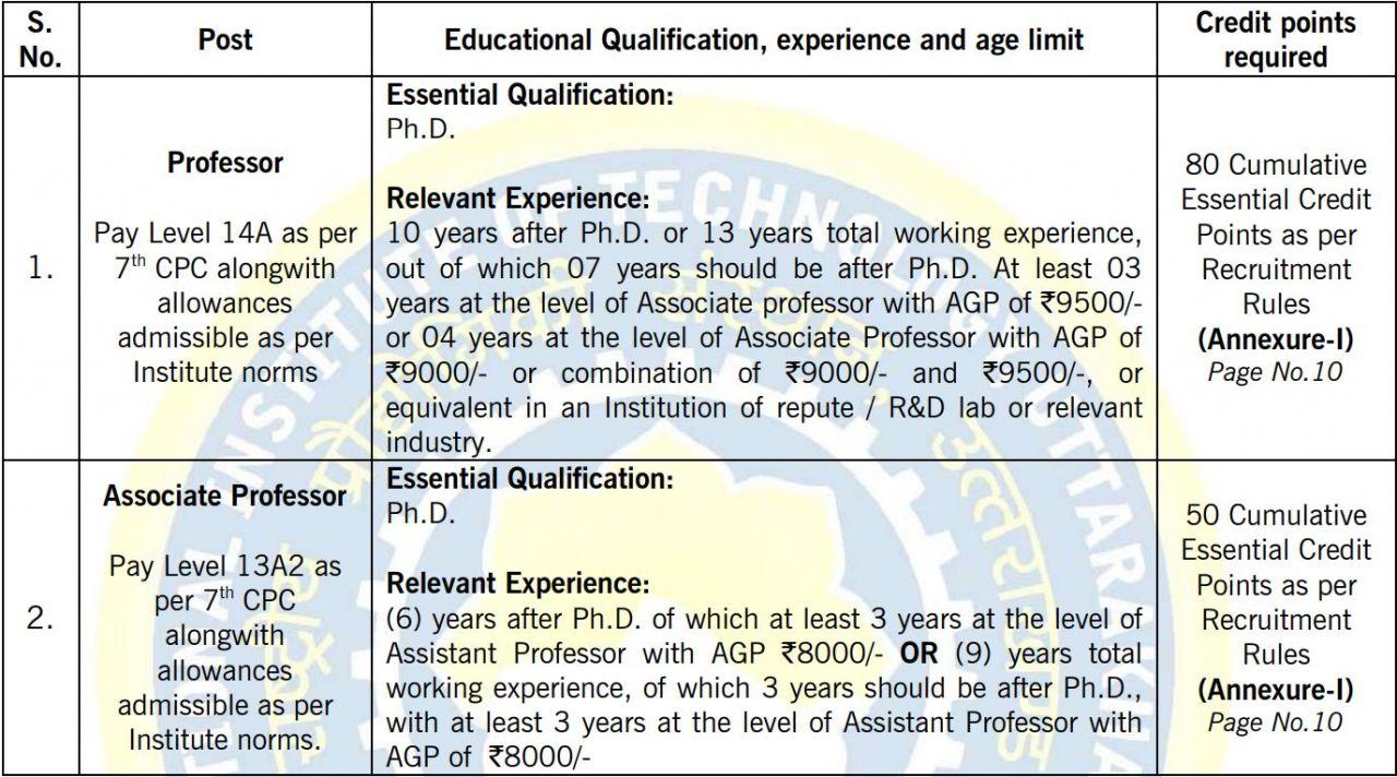NIT Uttarakhand faculty jobs