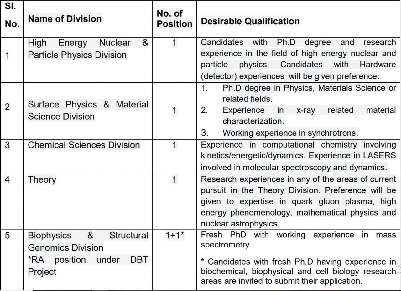 Research Associate Jobs Kolkata - Saha Institute of Nuclear Physics, India