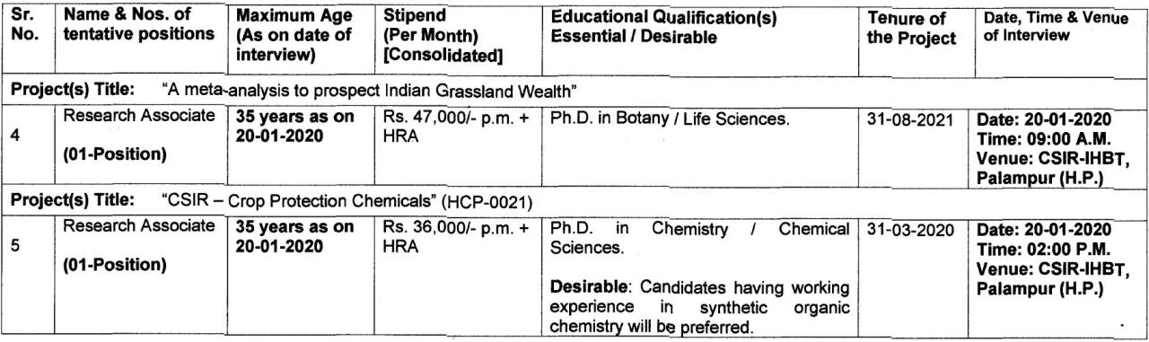Research Associate Positions in CSIR-IHBT, Palampur, HP, India