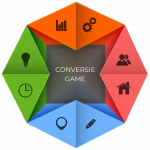 De CONVERSIE GAME -- Download 6