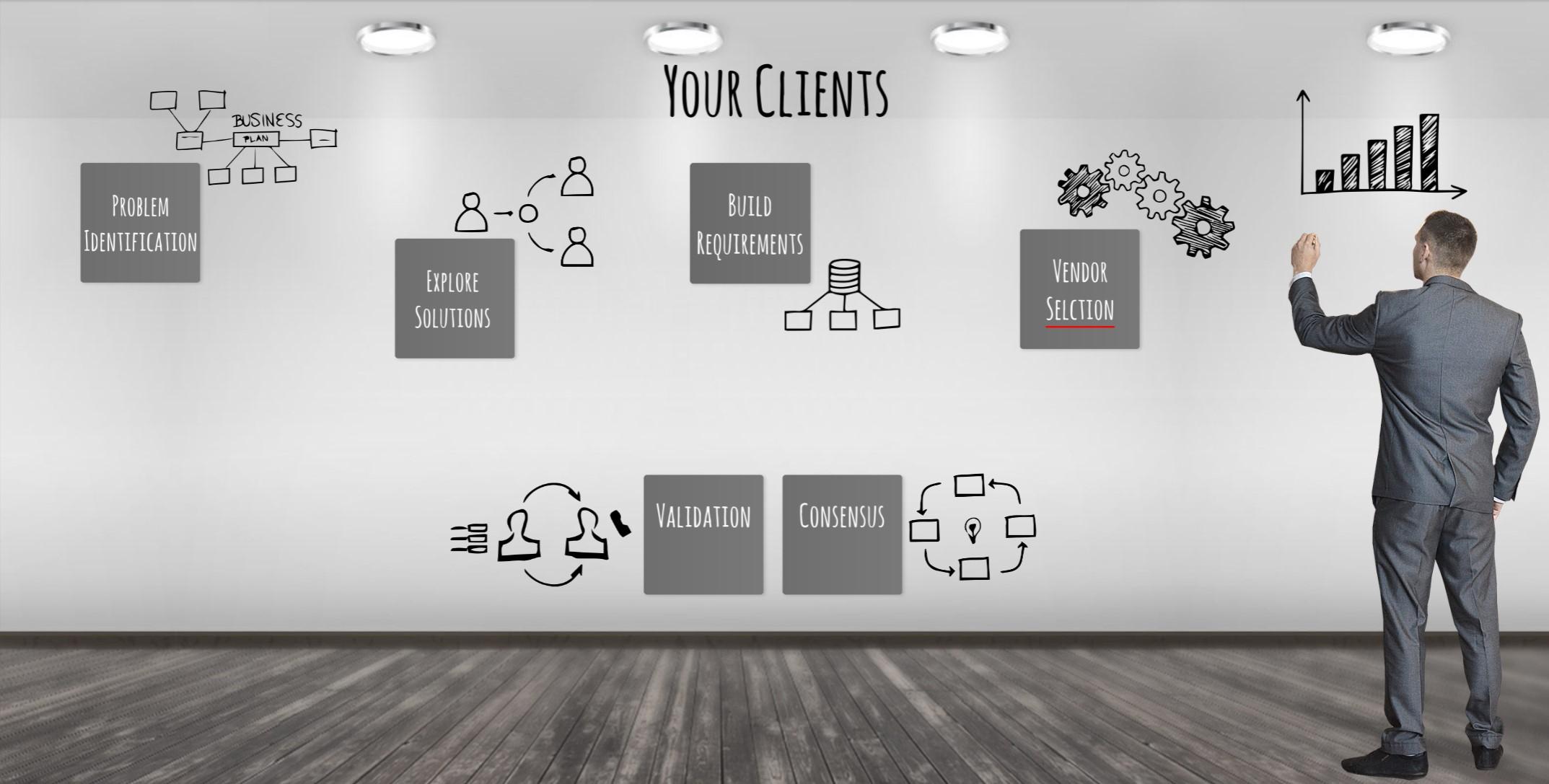 Your Clients Blueprint