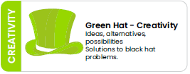 green hat creativity - Innovolo Product Development and Design - Innovation-as-a-Service
