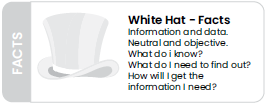 white hat facts - Innovolo Product Development and Design - Innovation-as-a-Service