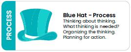 Blue Hat - process