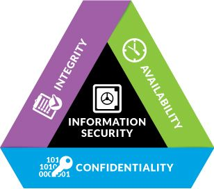 opentext-graphic-for-web-information-security-en