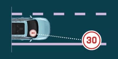 Intelligent Speed Limit Assist