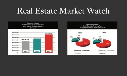 Market Watch Winter 2017