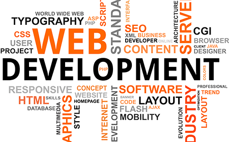 image displaying web development used in an example of feeling sleazy about sales