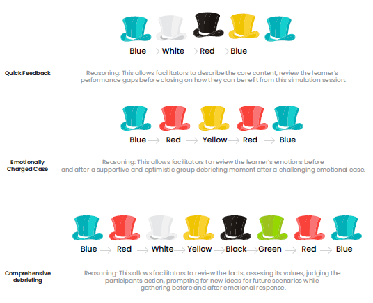 hats sequence - Innovolo Product Development and Design - Innovation-as-a-Service
