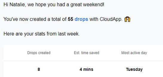 CloudApp Screen Snapshot
