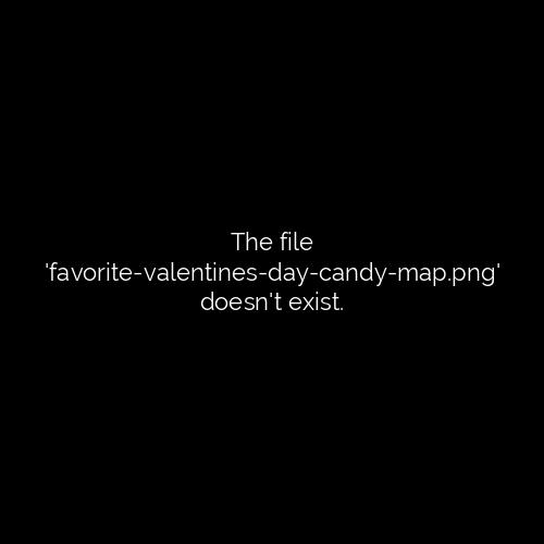 February 2, 2021 candy