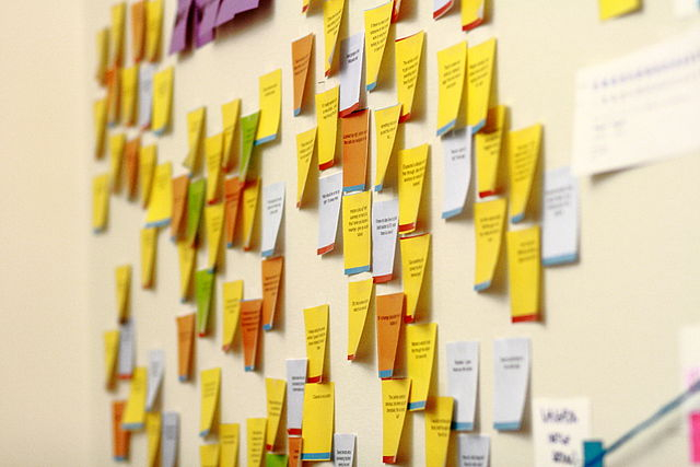 A Whiteboard Sticky Notes used in a Ideation Workshop by Innovolo
