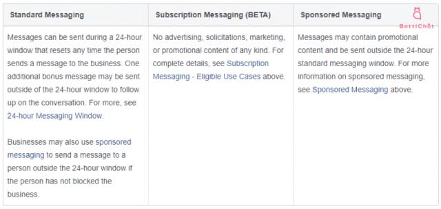 facebook messaging options