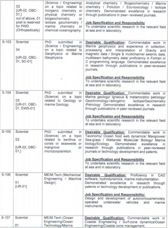 Scientist Job in India - CSIR-NIO, Goa, Pay Level-11 Rs 67700 - 208700