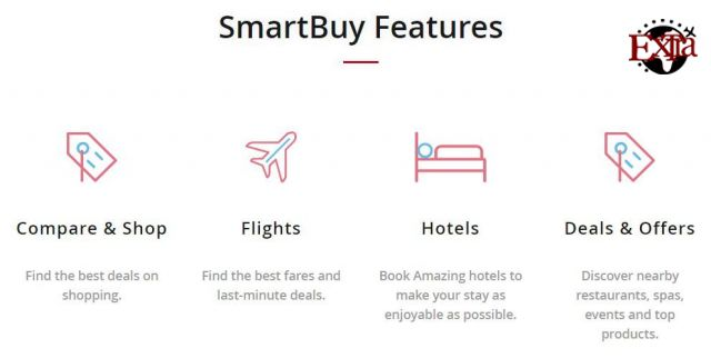 SmartBuy Features