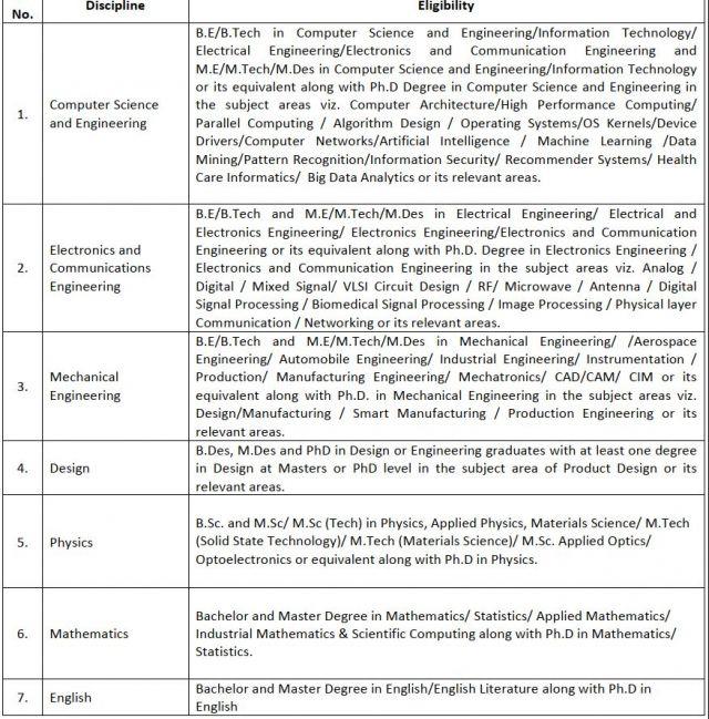 Faculty Position 2020 in IIITDM Kancheepuram, Chennai, India