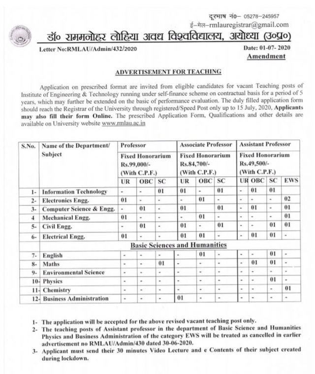 Professor Vacancy in UP, Dr. Rammanohar Lohia Avadh University, India