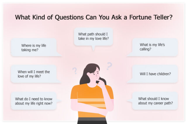 What Kind of questions can you ask a fortune teller copy