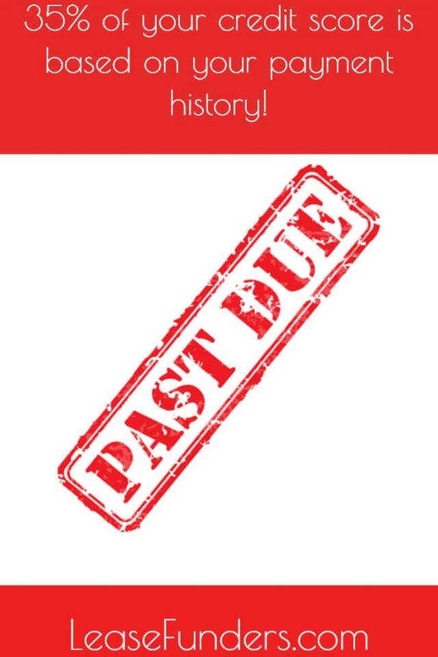 past due payment-min