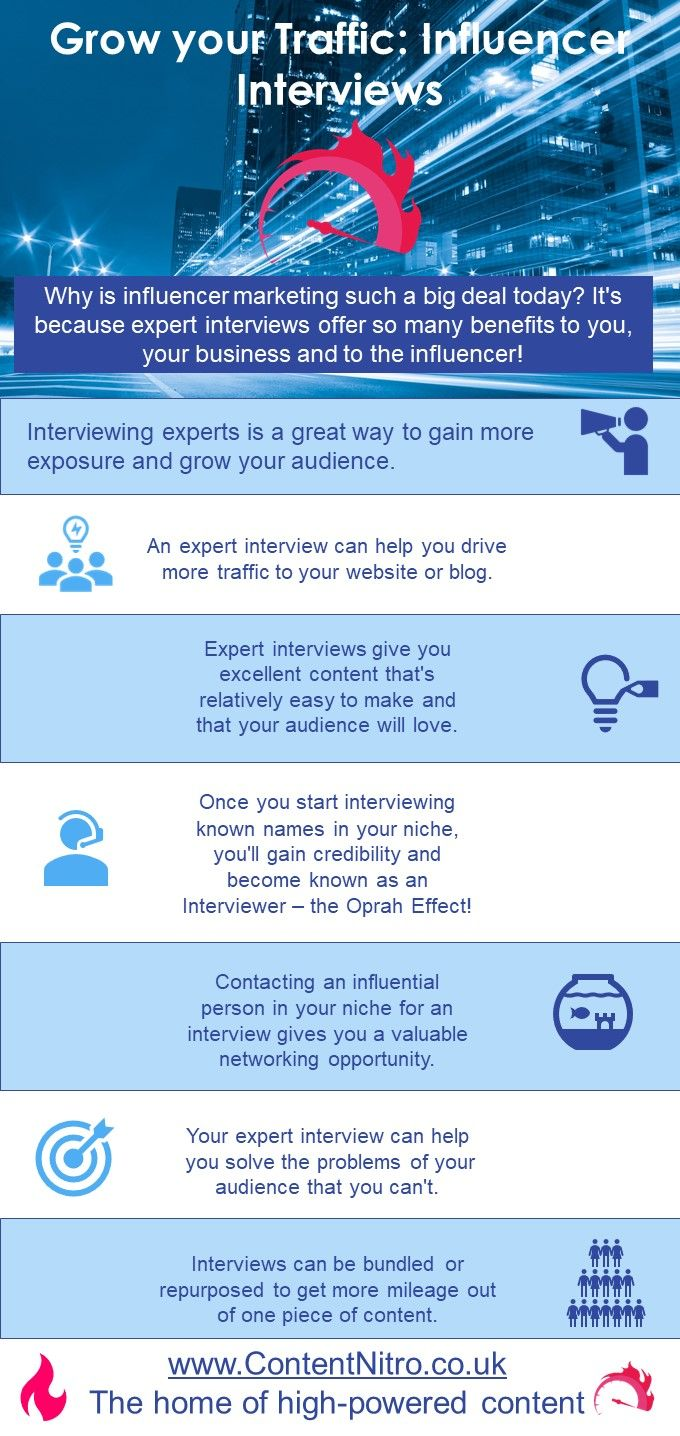 Benefits of interviewing influencers